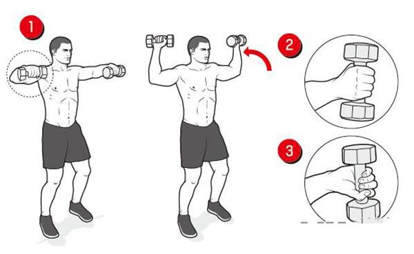 健身房锻炼项目和体能测试项目